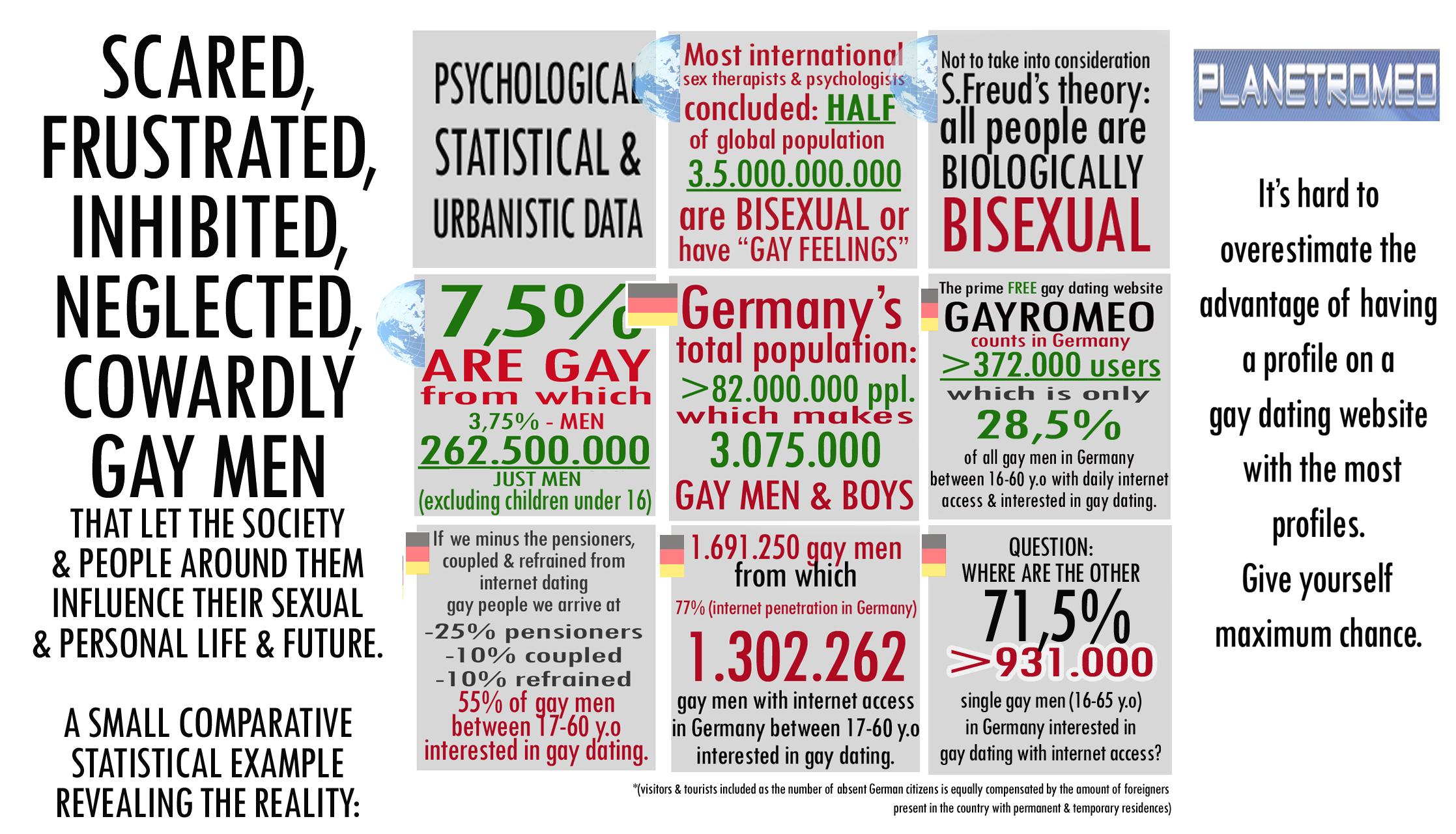 Percentage of Gay & Bisexual